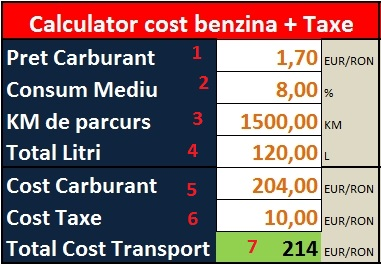 calculator cost transport